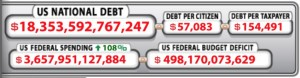 US National Debt, Aug 20, 2015